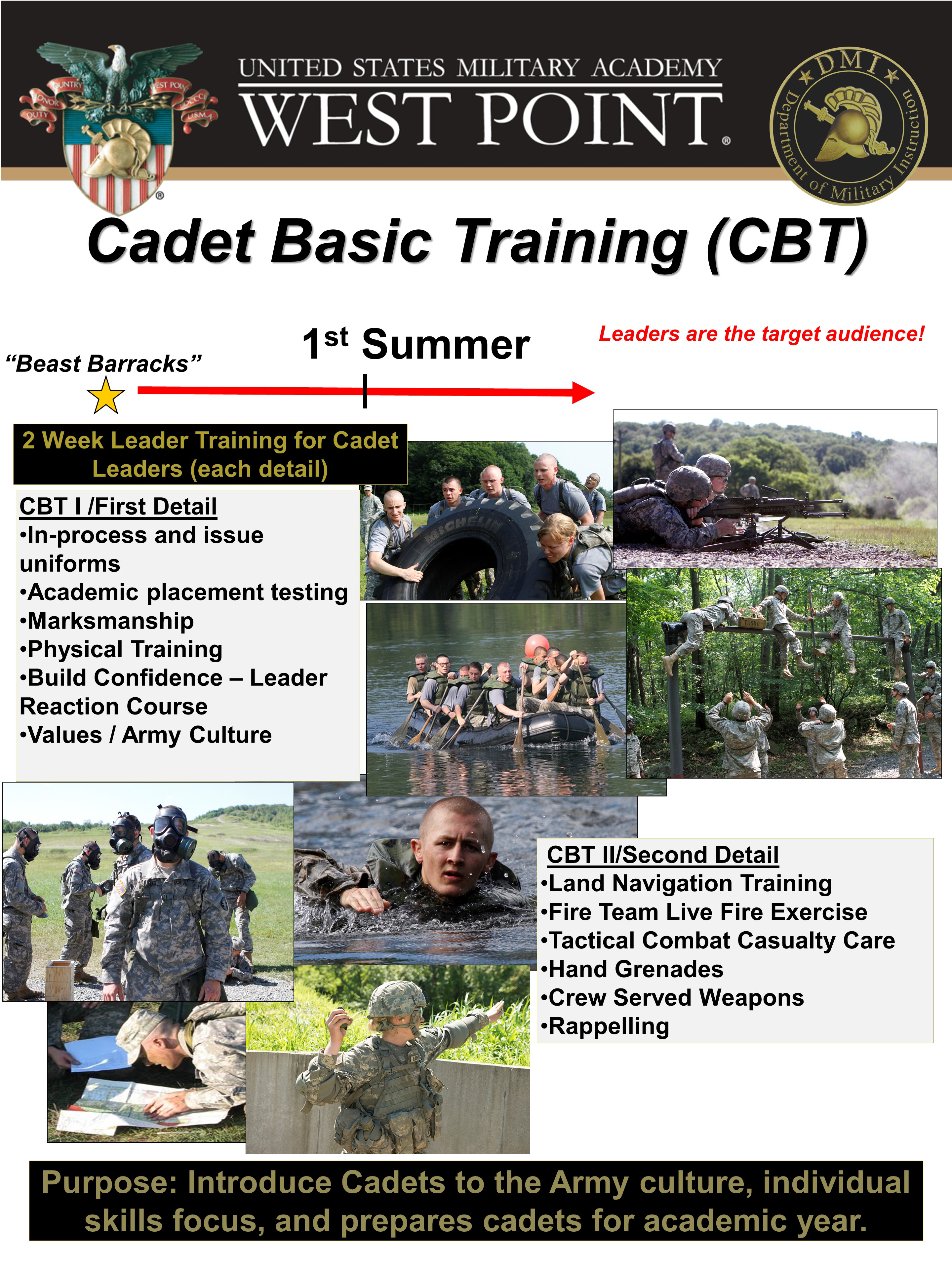 Cadet Basic Training