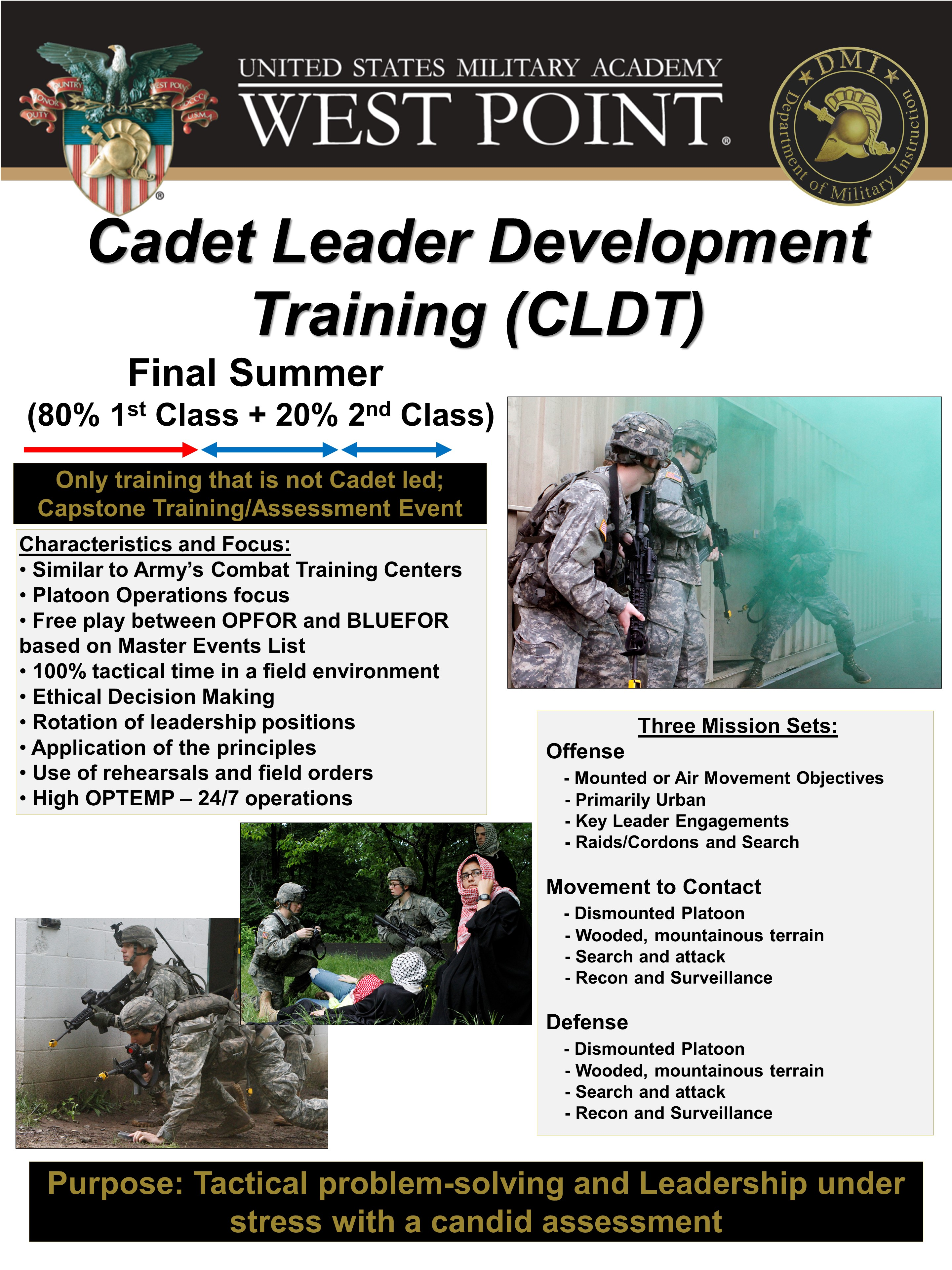 Cadet Leader Development Training