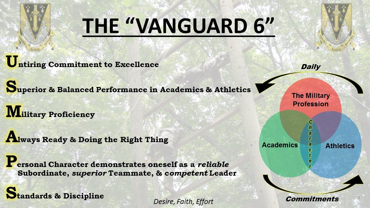 "The ""Vangard 6"" Diagram"
