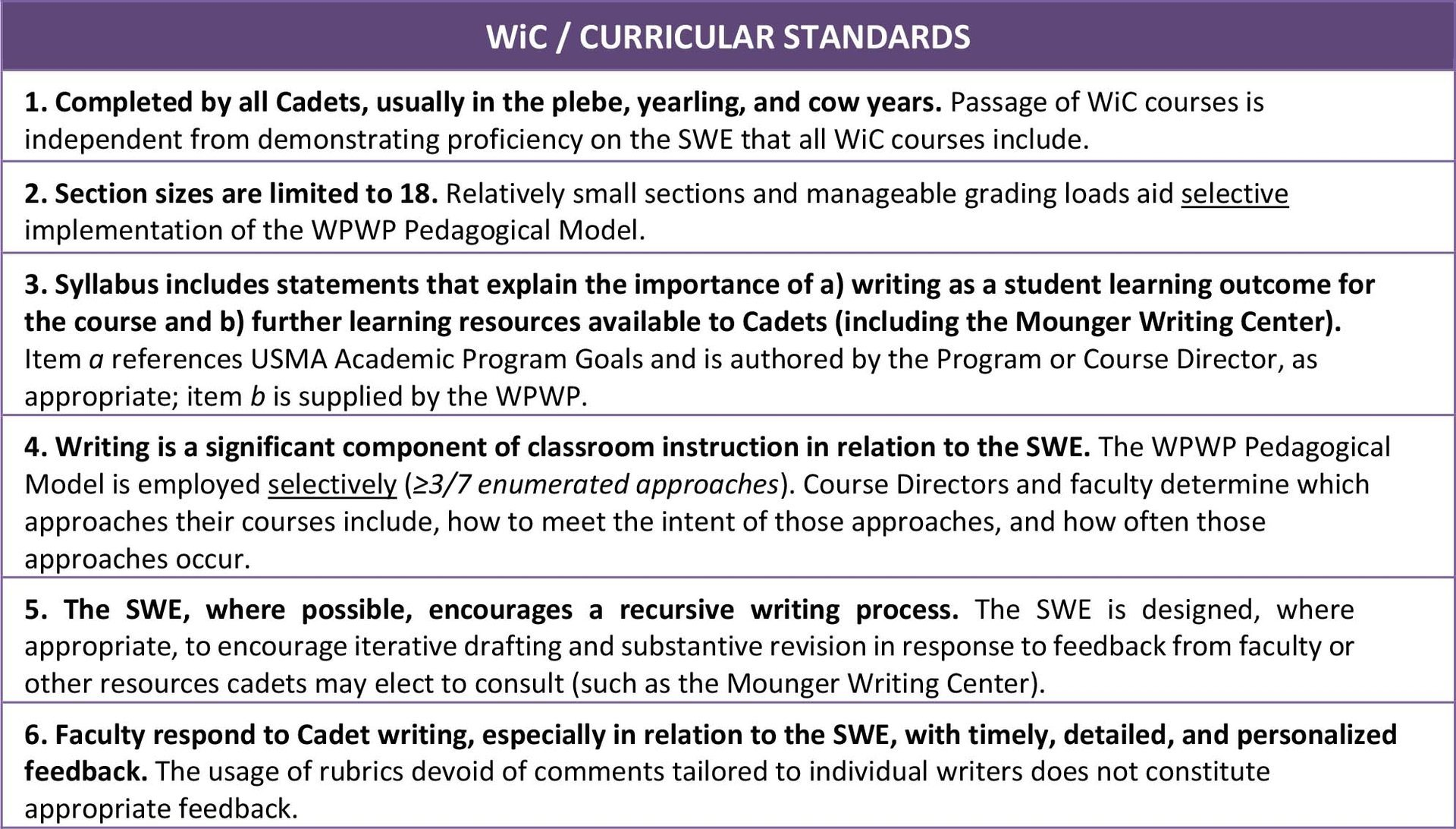 WiC Curricular Standards